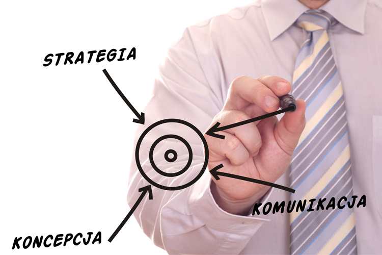 skuteczna strategia marketingowa